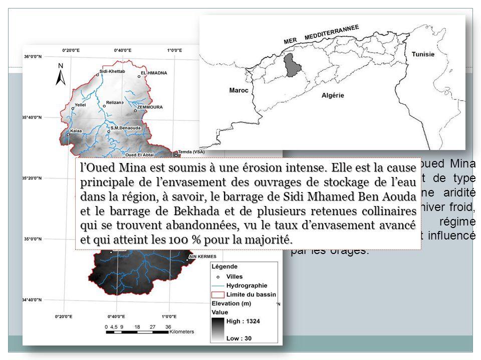 Le bassin versant de l'oued Mina est soumis à un climat de type méditerranéen, avec une aridité estivale marquée et un hiver froid, présentant un régime pluviométrique fortement influencé par les orages.