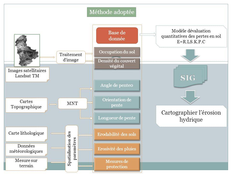 SIG Méthode adoptée Cartographier l'érosion hydrique Base de donnée
