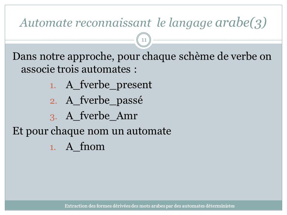 Automate reconnaissant le langage arabe(3)