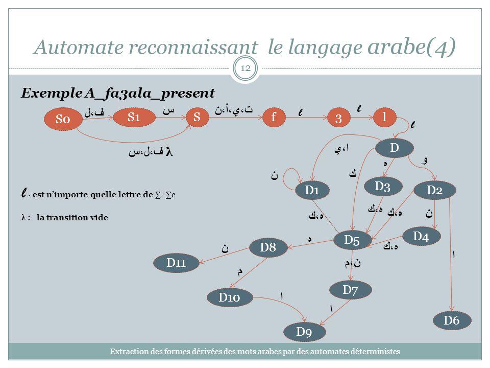 Automate reconnaissant le langage arabe(4)