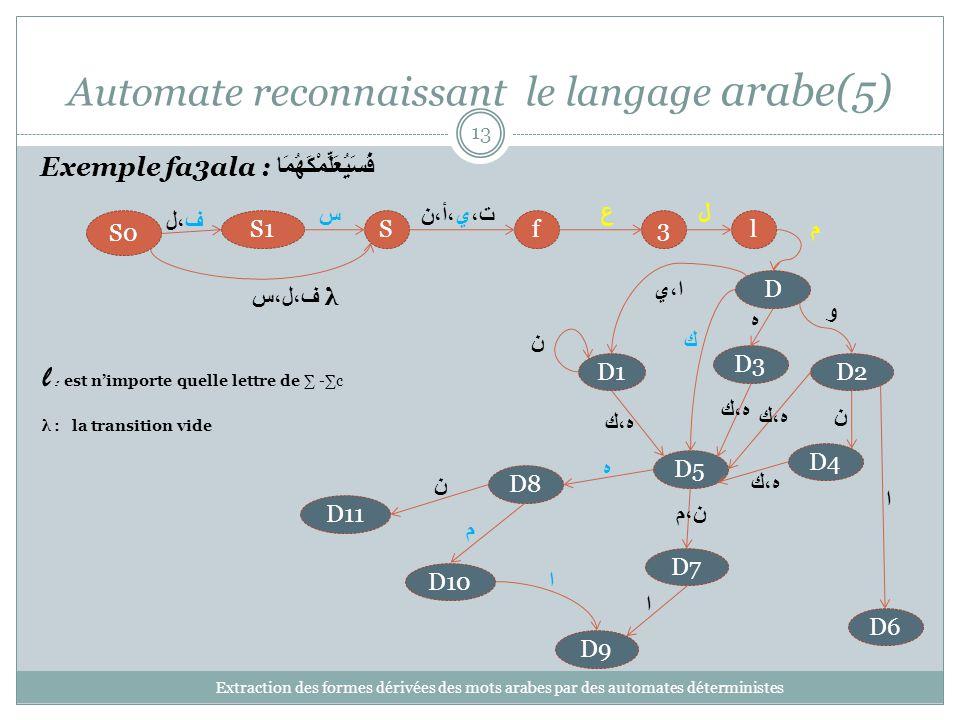Automate reconnaissant le langage arabe(5)