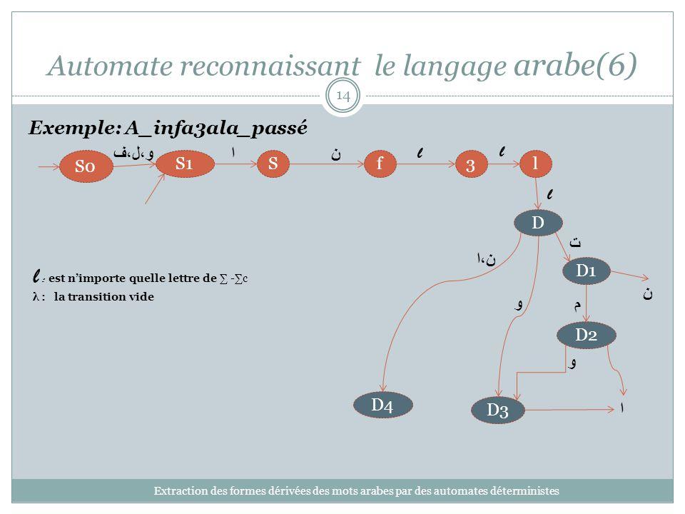 Automate reconnaissant le langage arabe(6)