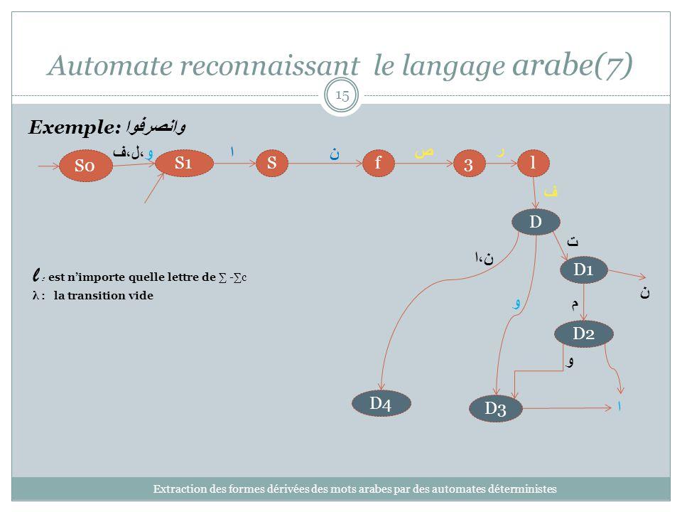 Automate reconnaissant le langage arabe(7)