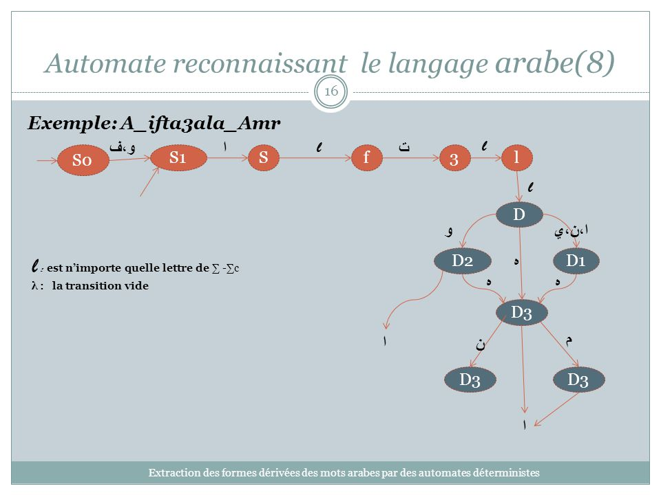 Automate reconnaissant le langage arabe(8)