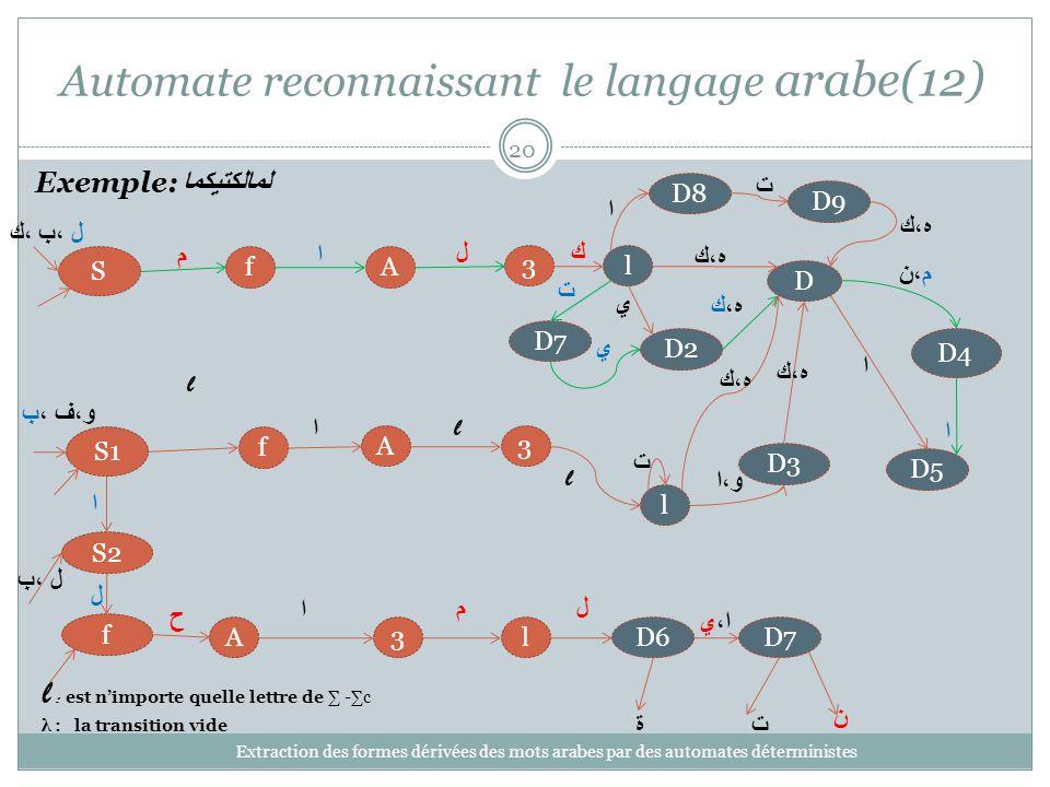 Automate reconnaissant le langage arabe(12)