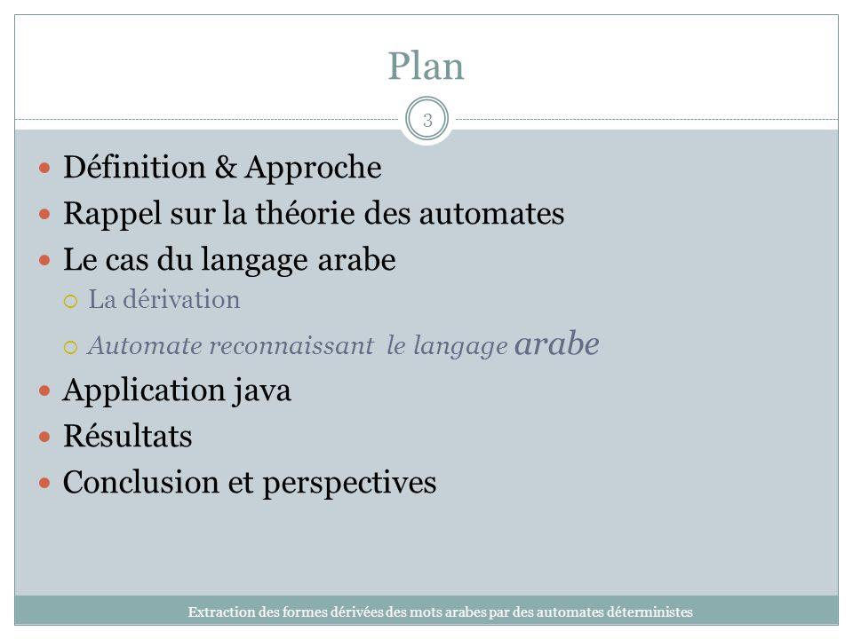 Plan Définition & Approche Rappel sur la théorie des automates
