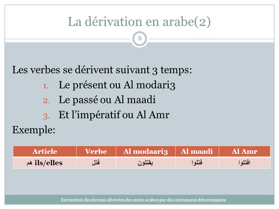 La dérivation en arabe(2)