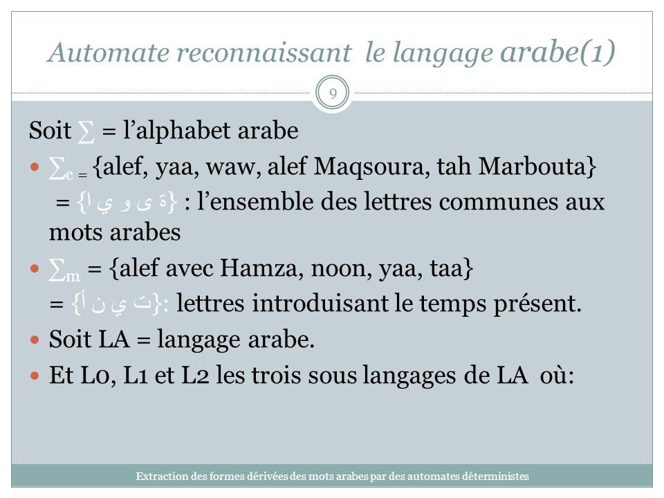 Automate reconnaissant le langage arabe(1)