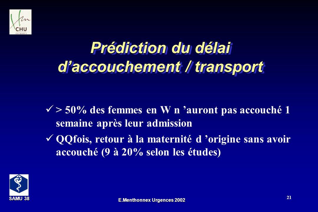 Prédiction du délai d'accouchement / transport