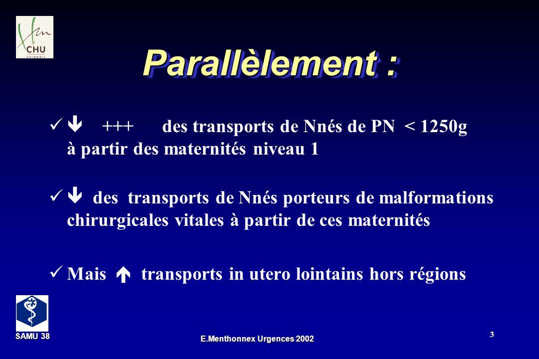 Parallèlement :  +++ des transports de Nnés de PN < 1250g à partir des maternités niveau 1.