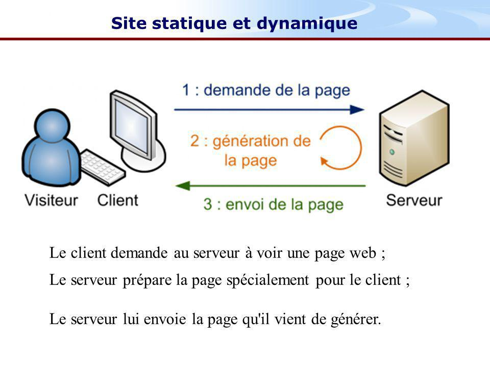 Site statique et dynamique