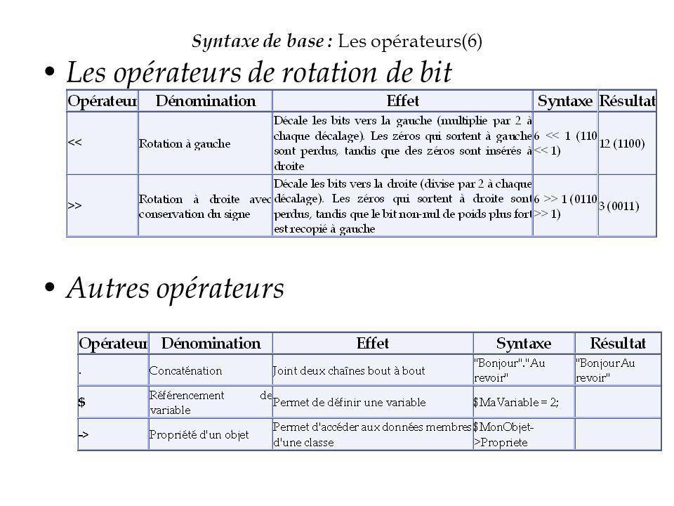 Syntaxe de base : Les opérateurs(6)