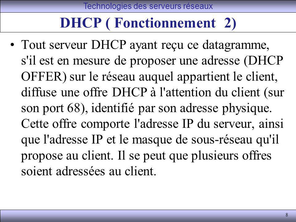 DHCP ( Fonctionnement 2)