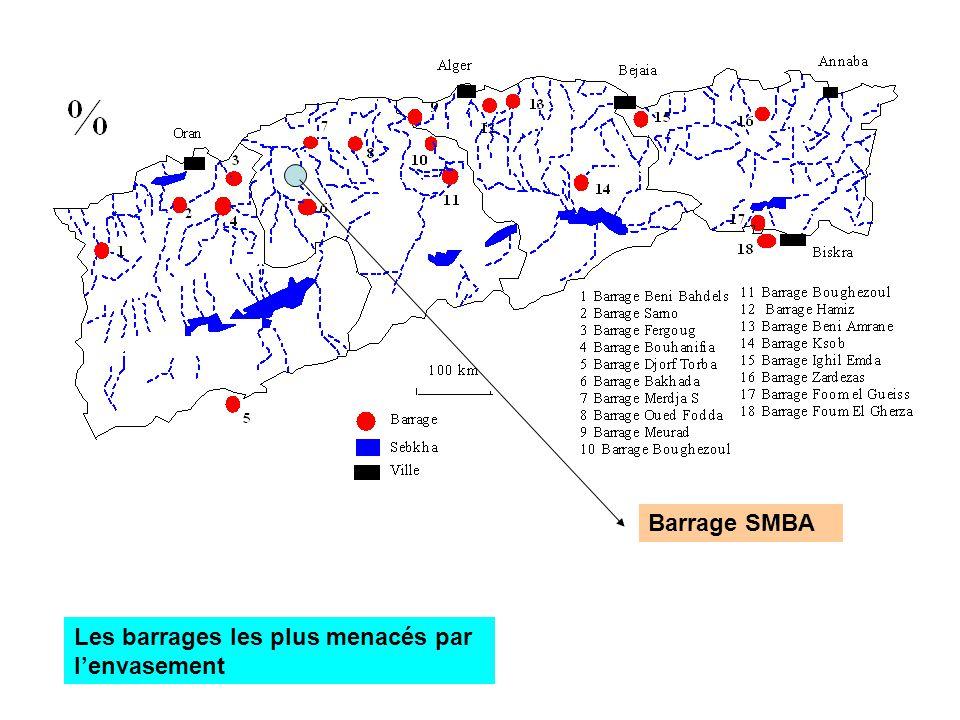 Barrage SMBA Les barrages les plus menacés par l'envasement