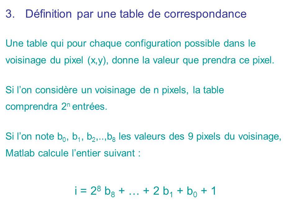 Définition par une table de correspondance