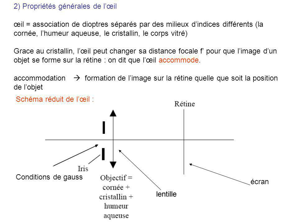 2) Propriétés générales de l'œil
