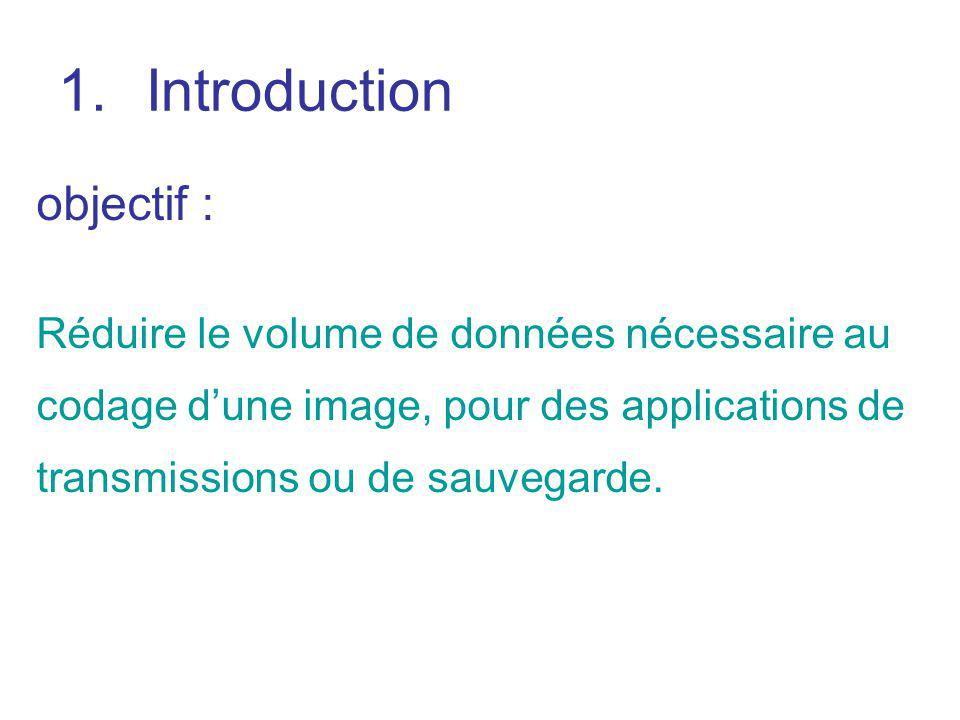 Introduction objectif : Réduire le volume de données nécessaire au
