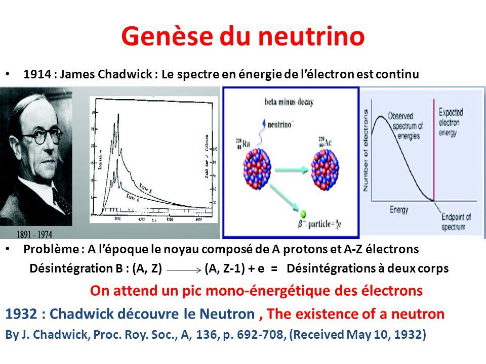 Genèse du neutrino 1914 : James Chadwick : Le spectre en énergie de l'électron est continu.
