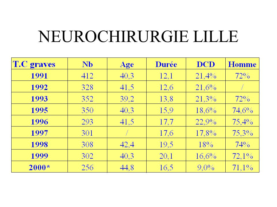 NEUROCHIRURGIE LILLE