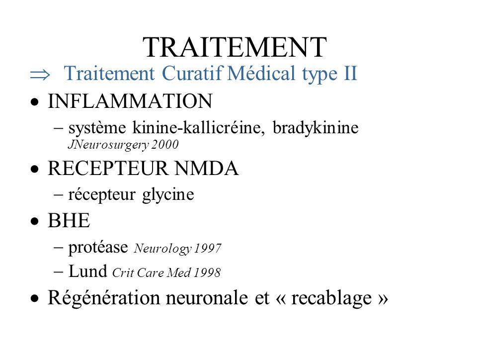 TRAITEMENT Traitement Curatif Médical type II INFLAMMATION
