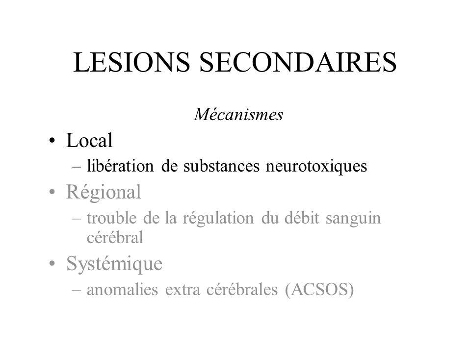 LESIONS SECONDAIRES Local Régional Systémique Mécanismes