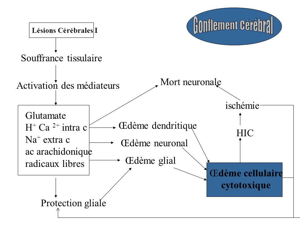 Souffrance tissulaire