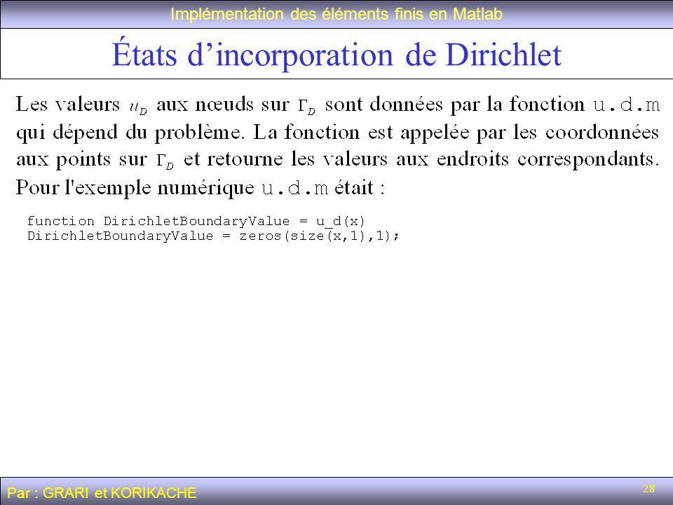 États d'incorporation de Dirichlet