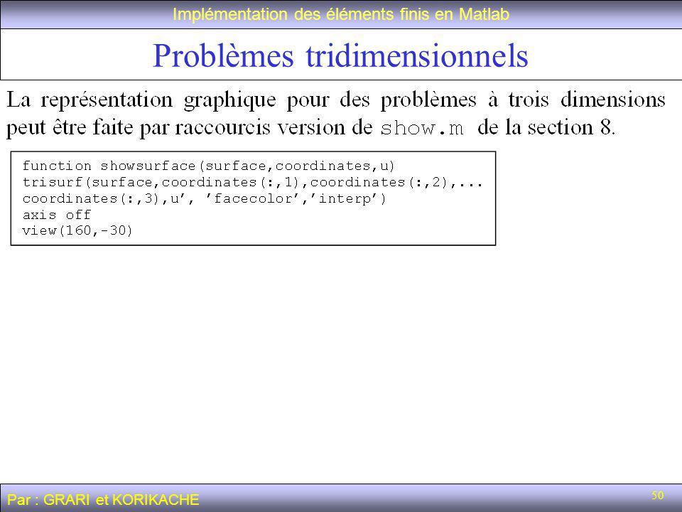 Problèmes tridimensionnels