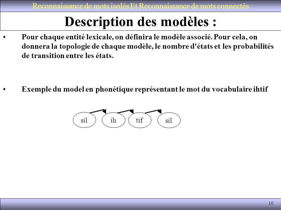 Description des modèles :