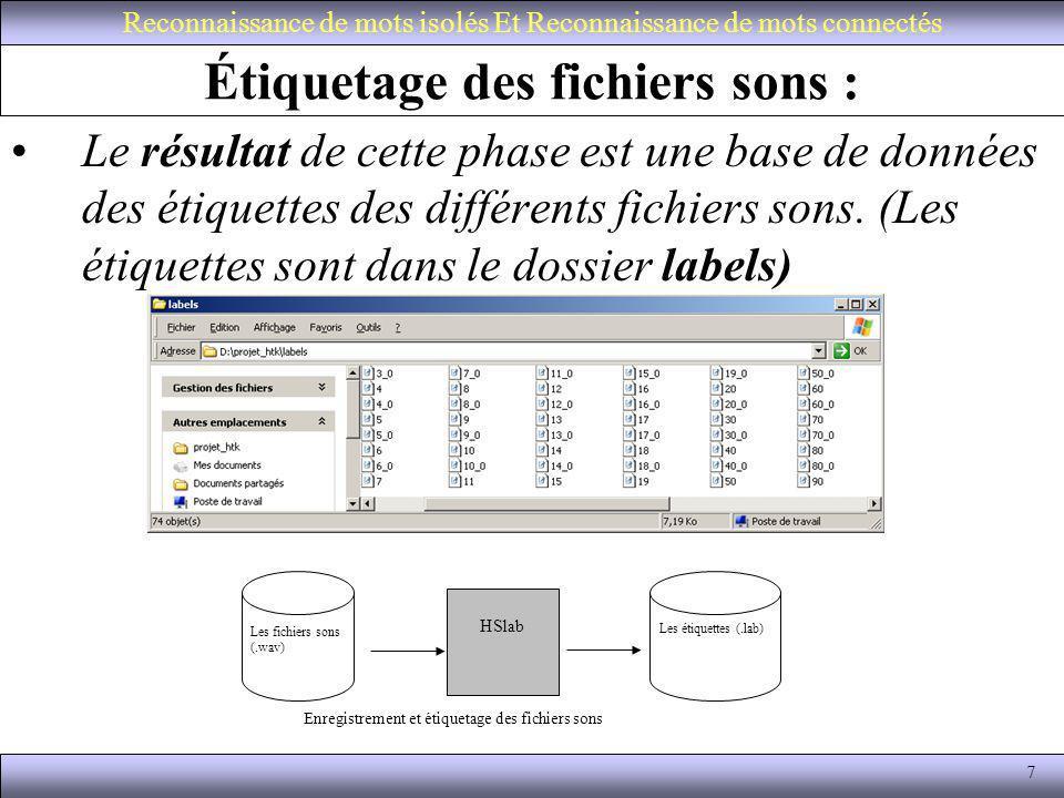 Étiquetage des fichiers sons :