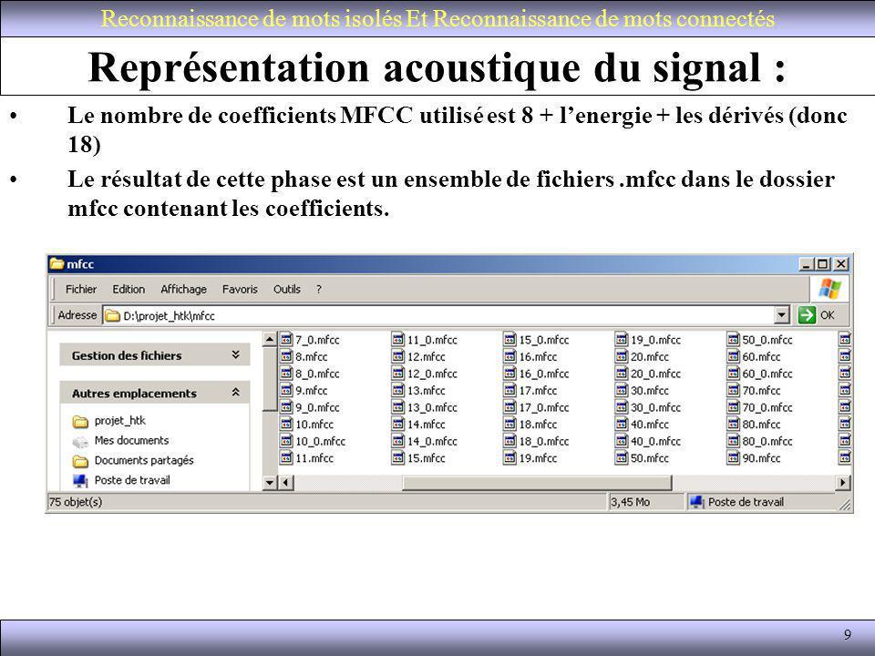Représentation acoustique du signal :