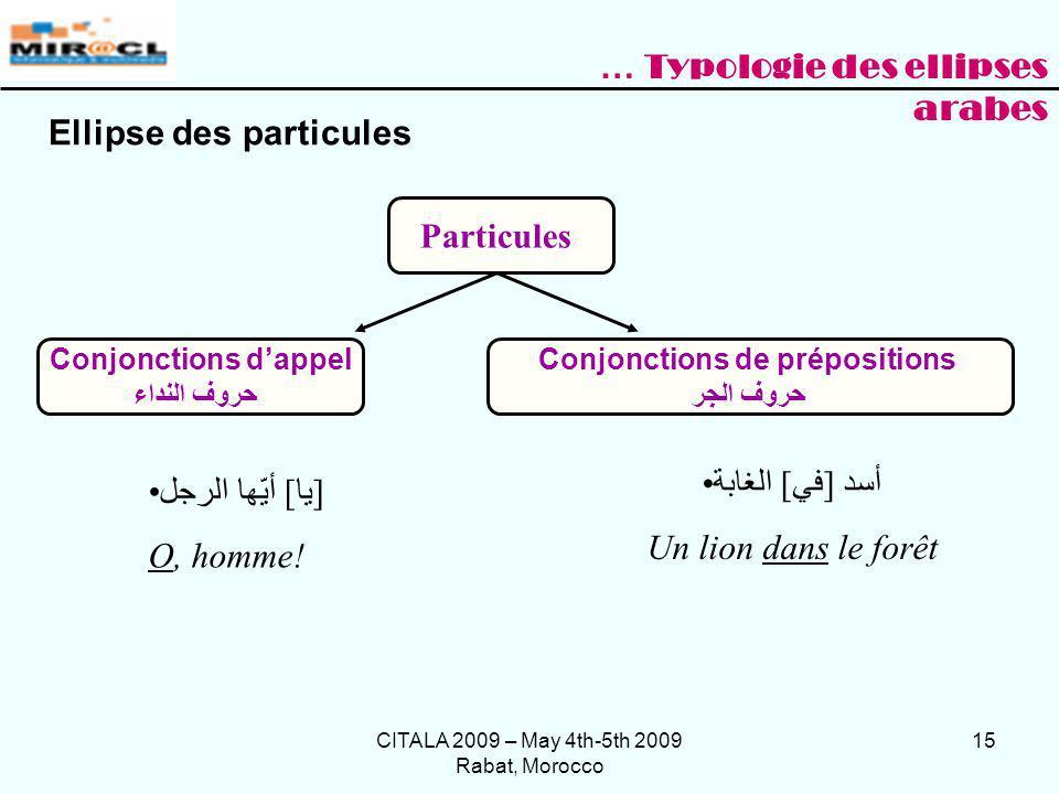 Conjonctions de prépositions