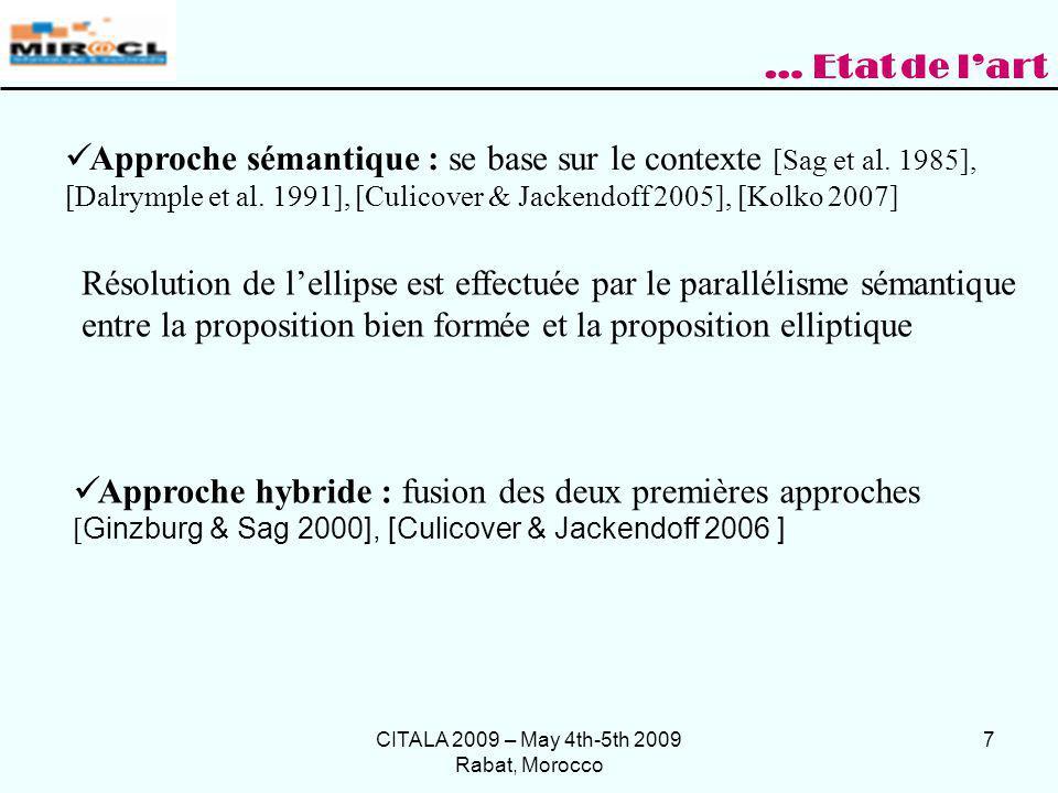 CITALA 2009 – May 4th-5th 2009 Rabat, Morocco