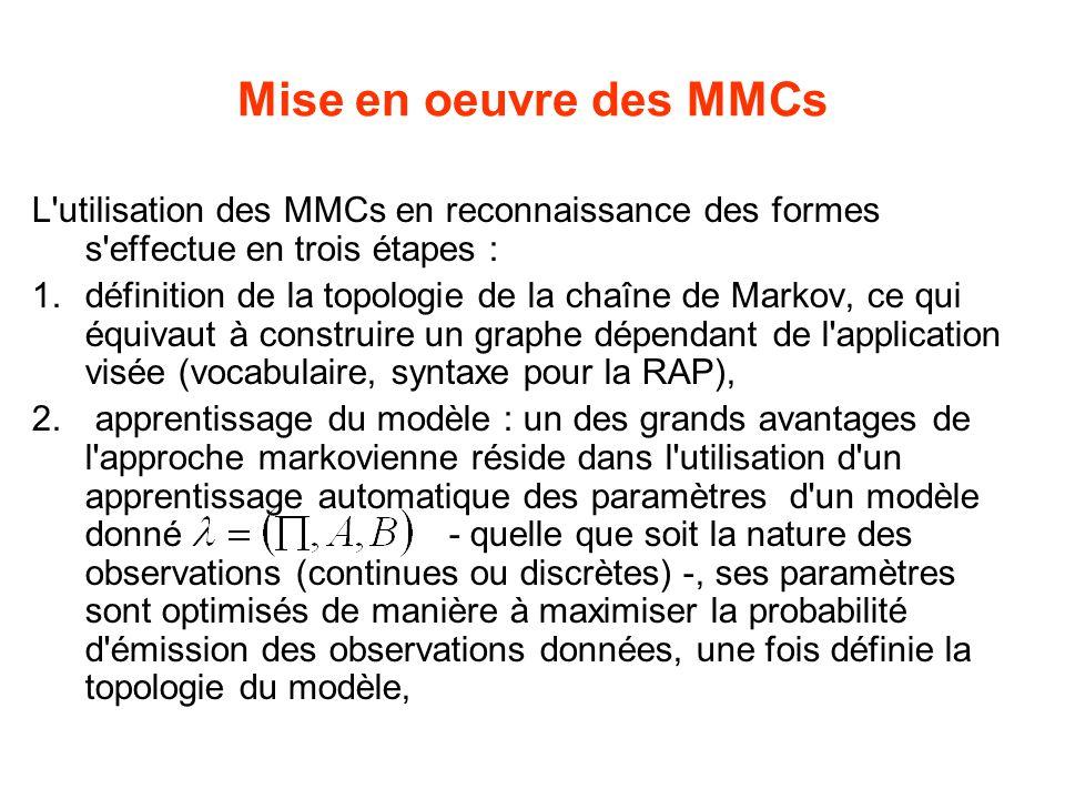 Mise en oeuvre des MMCs L utilisation des MMCs en reconnaissance des formes s effectue en trois étapes :