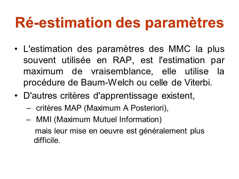 Ré-estimation des paramètres