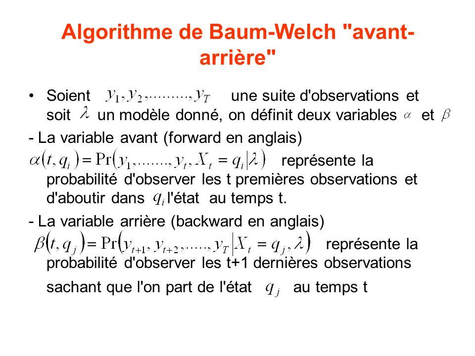Algorithme de Baum-Welch avant-arrière