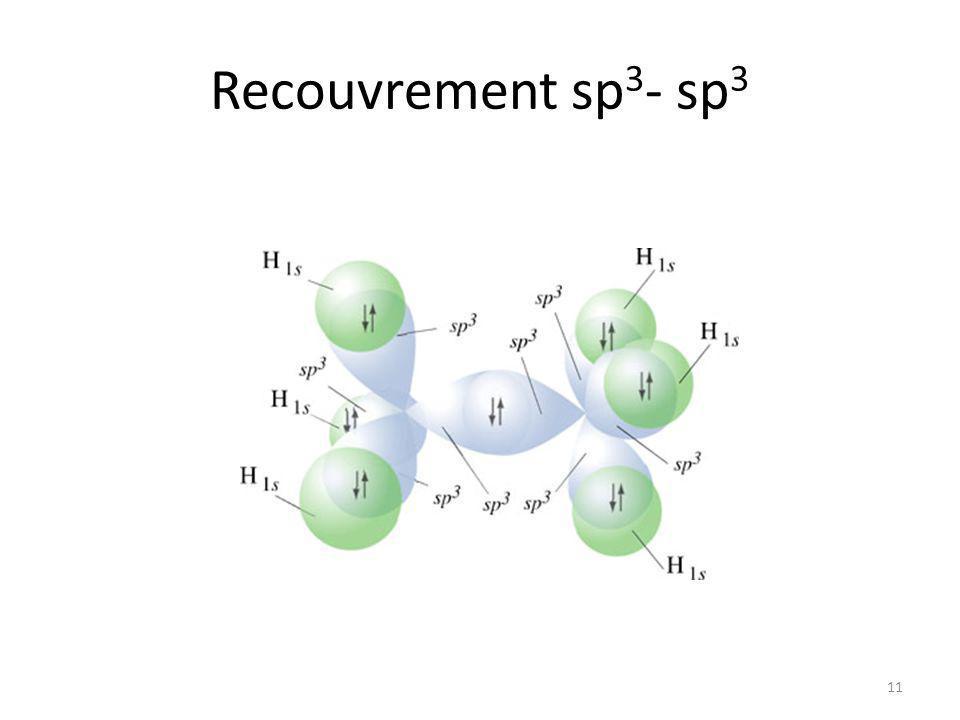 Recouvrement sp3- sp3