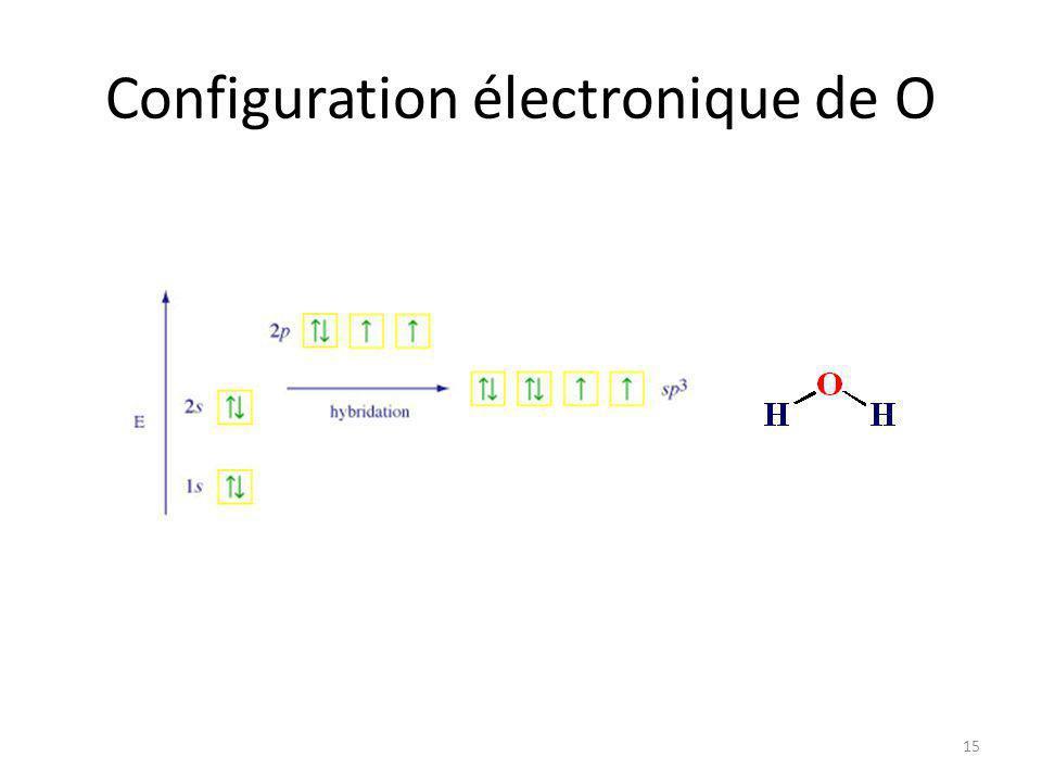 Configuration électronique de O