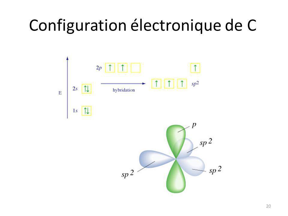 Configuration électronique de C