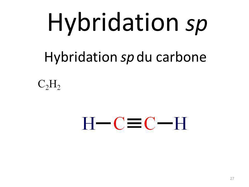 Hybridation sp du carbone