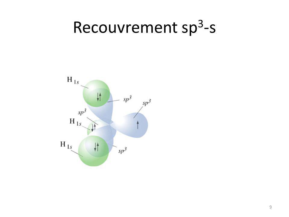 Recouvrement sp3-s