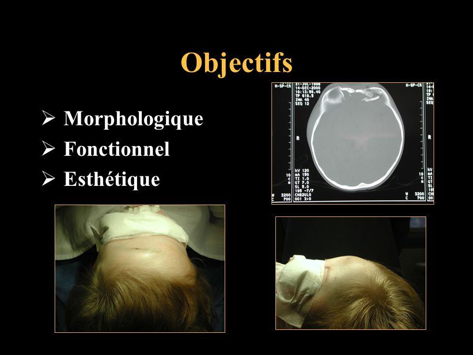Objectifs Morphologique Fonctionnel Esthétique