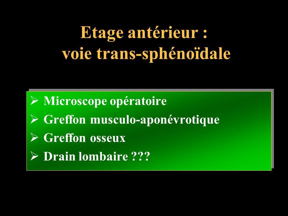 Etage antérieur : voie trans-sphénoïdale