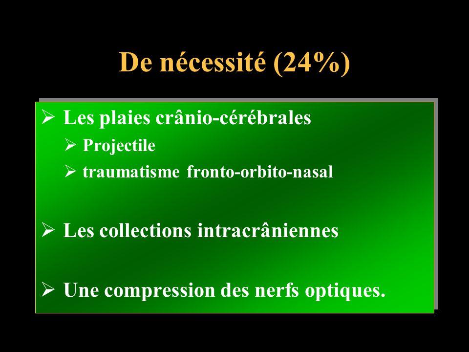 De nécessité (24%) Les plaies crânio-cérébrales