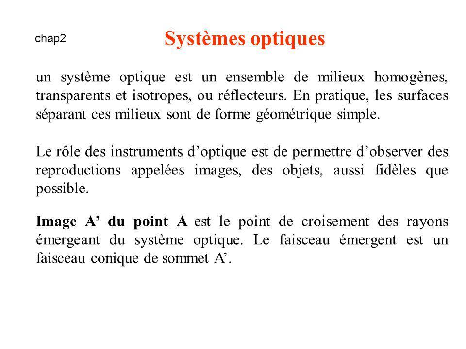 Systèmes optiques chap2.