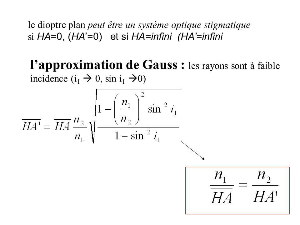 le dioptre plan peut être un système optique stigmatique si HA=0, (HA'=0) et si HA=infini (HA'=infini