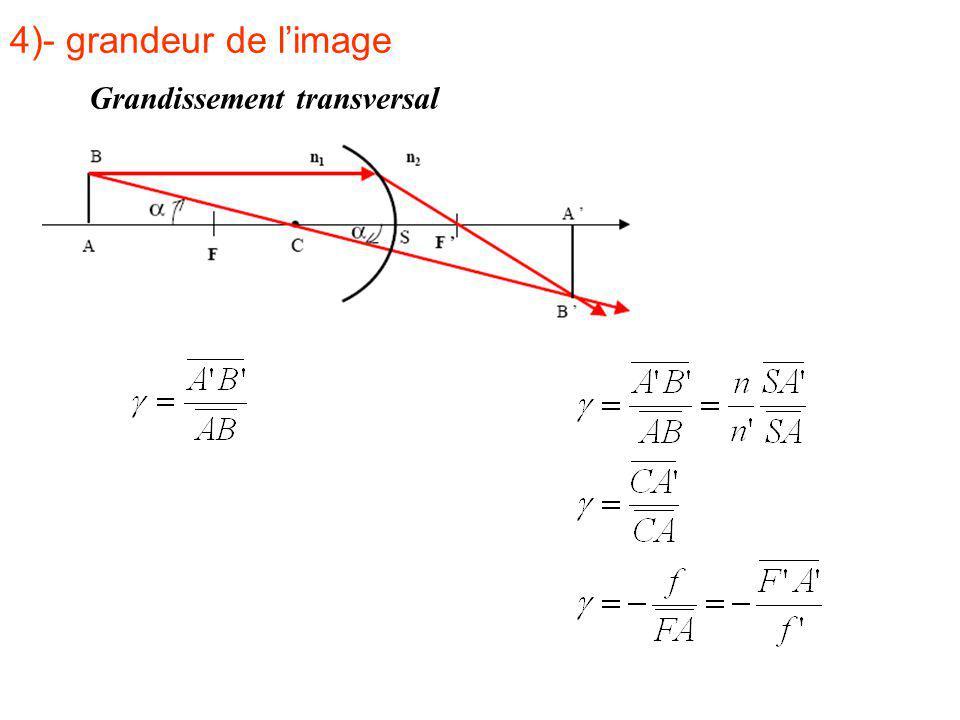 4)- grandeur de l'image Grandissement transversal