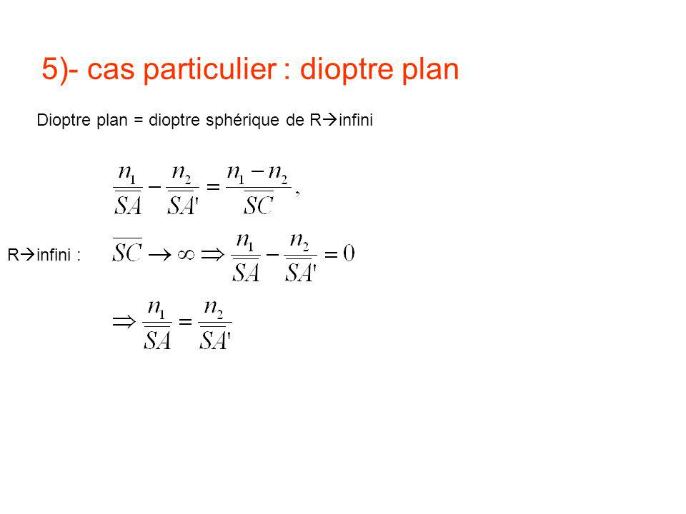 5)- cas particulier : dioptre plan