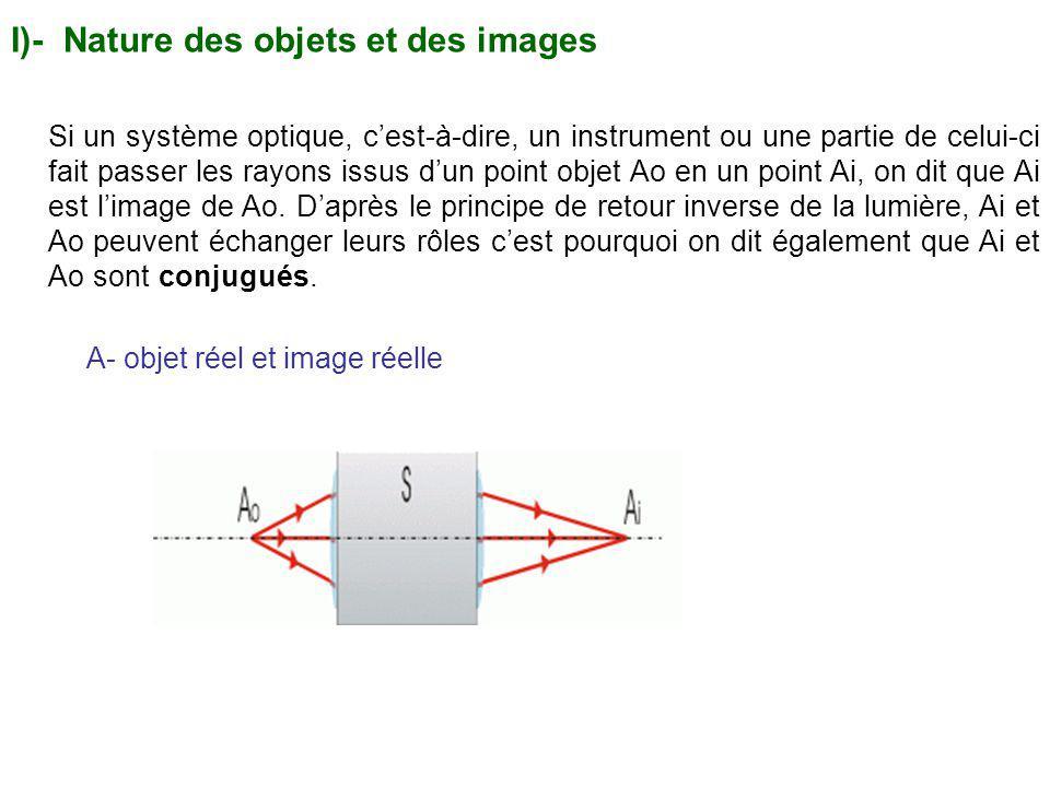 I)- Nature des objets et des images