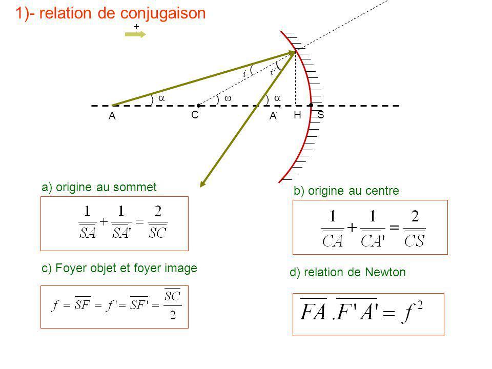 1)- relation de conjugaison